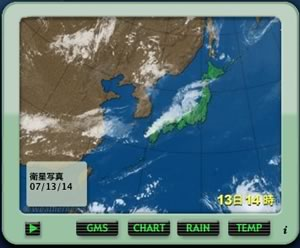 WeatherChart widgetの動作状況
