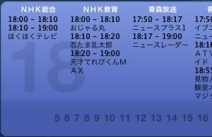 televi widgetでDash boardにテレビ番組表を表示