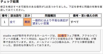 日本語文章校正ツールの出力結果